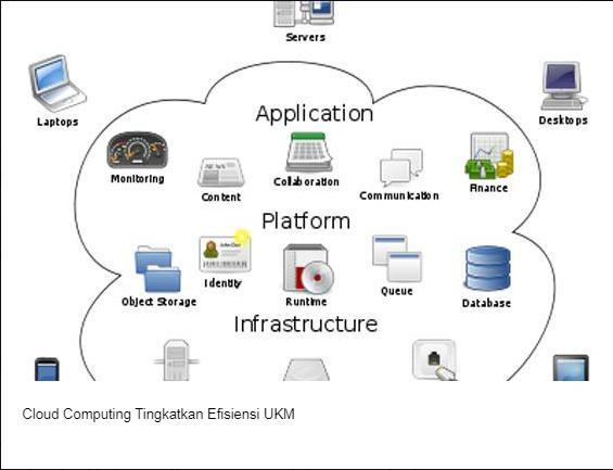 Ada apa dengan Teknologi Cloud dan Para Pelaku UKM?